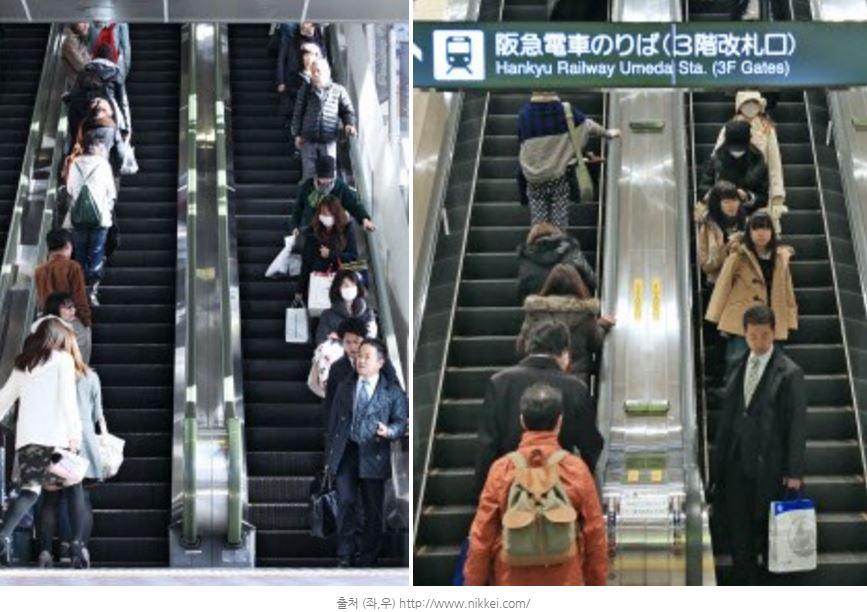 일본은 에스컬레이터 좌측통행! 단, 간사이지방은 예외...?