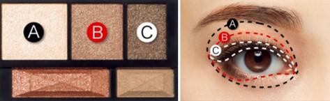 第一步 按照A,B,C的顺序涂抹,打造渐层烟熏妆感