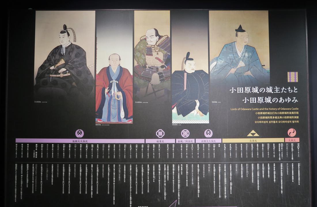 L-R: Okubo Tadatomo, Inaba Masanori, Okubo Tadayo,Hojo Ujinao, Hojo Ujiyasu