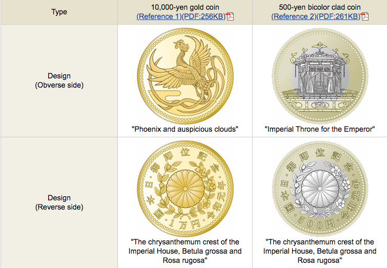 Concurrently, the Japan Mint has issued these commemorative coins.