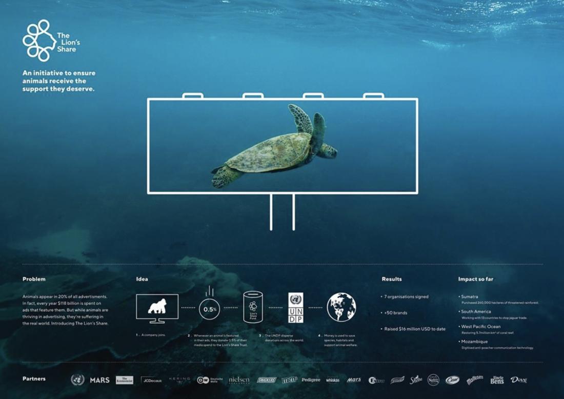 廣告中使用的動物圖像,每10隻動物中,有9隻都瀕臨滅絕。
