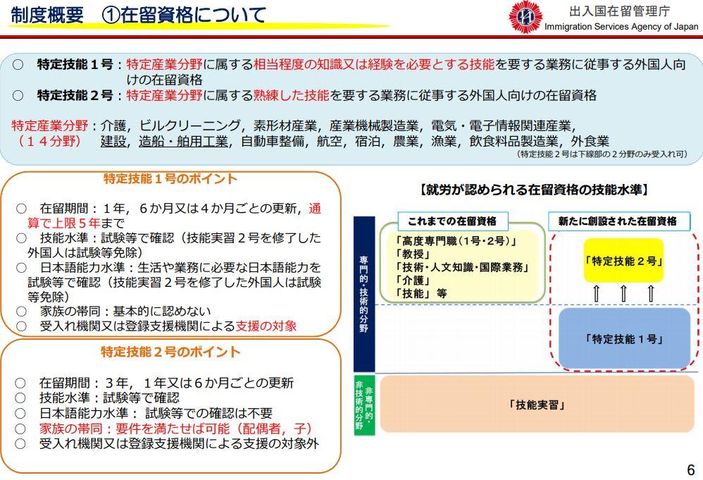 출입국재류관리청의 새로운 외국 인재의 수용 및 공생사회실현을 위한 시행