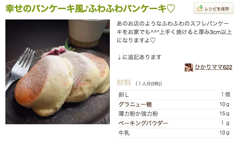 Recipe ② Fluffy Souffle Pancakes (ふわふわパンケーキ)