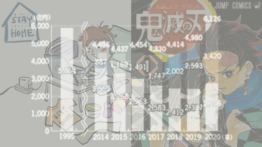 '귀멸의 칼날'과 '스테이홈'으로 사상 최대규모를 찍은 2020년 일본 만화 시장