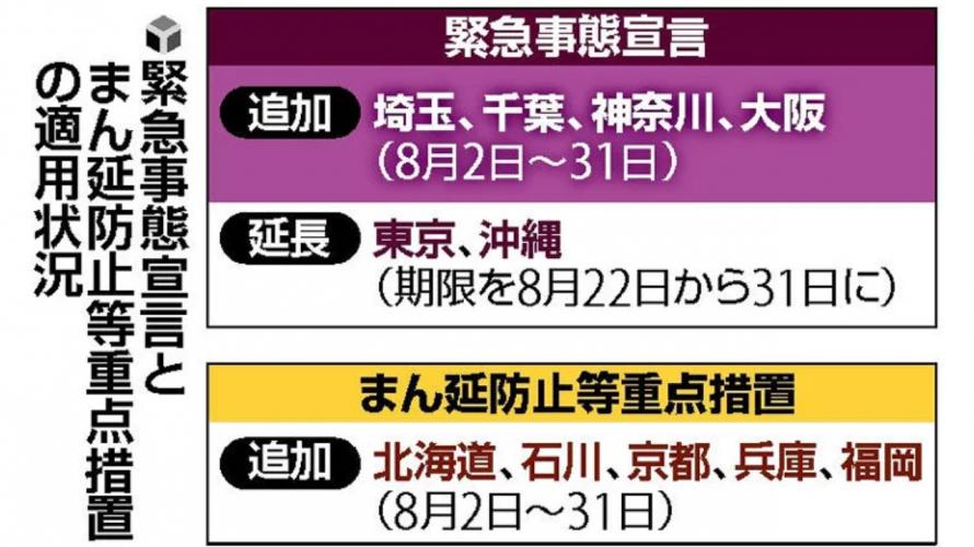 긴급사태선언 4개 지역 추가하는 일본, 도쿄/오키나와는 8/31까지 연장