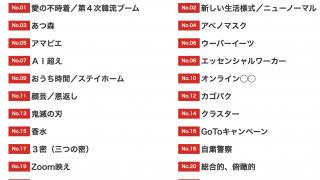 30 อันดับคำ ที่เข้าชิงรางวัลคำยอดฮิตของญี่ปุ่น ประจำปี 2020 (1/3)