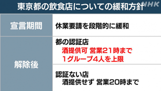 Japanese Government Lifting State of Emergency and Emergency Measures Nationwide
